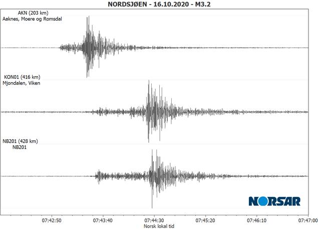 Jordskjelv i nordsjøen
