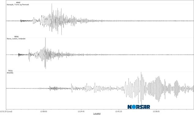 signaler fra jordskjelv