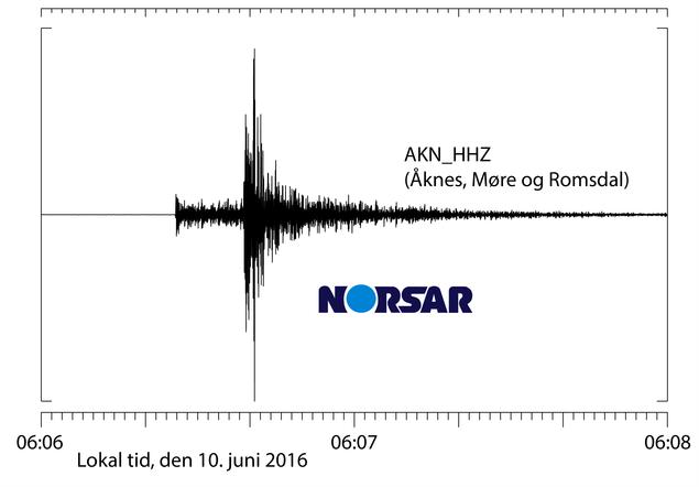 Registeringer fra den seismiske stasjonen på Åknes