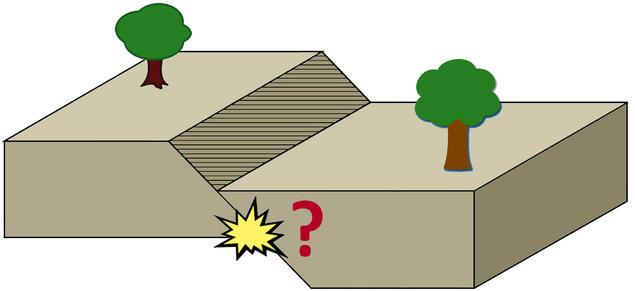 Jordskjelvets størrelse