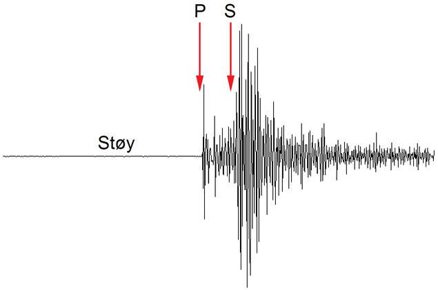 Seismogram 25km avstand
