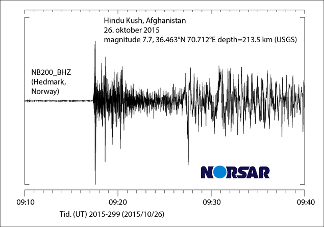 Jordskjelvbølger registrert på NORSARs stasjon i Hedmark