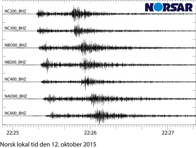 Seismiske bølger fra NOA array