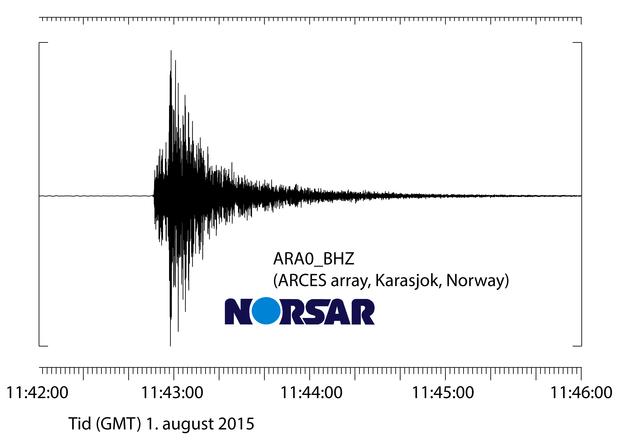 Seismiske signaler fra ARCESS array
