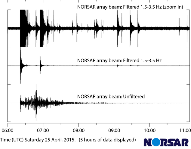 Seismiske bølger fra Norsar array