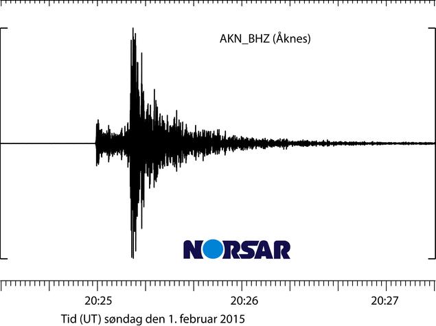 Seismiske bølger fra Åknes