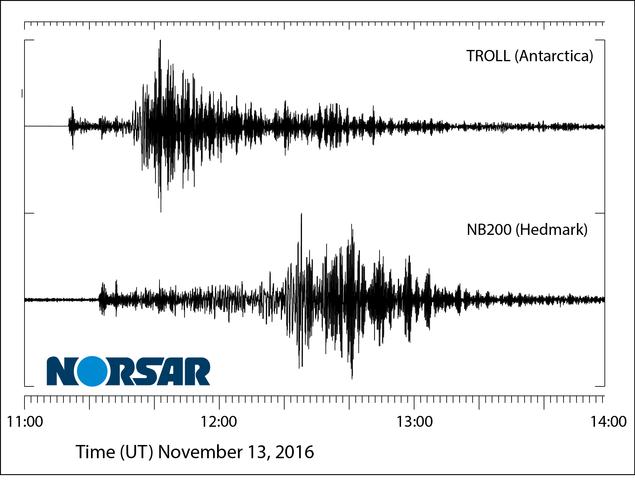 Bølgeformdata fra TROLL og NOA