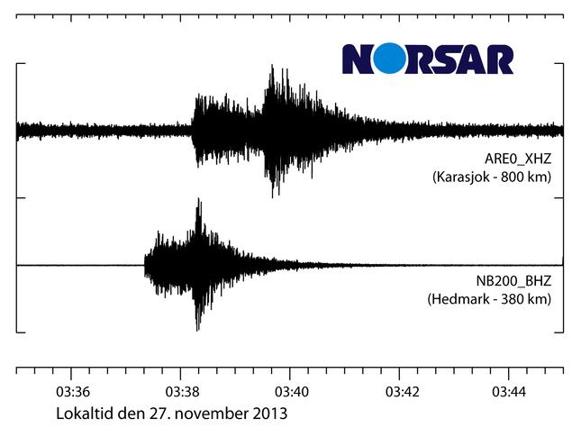 Bølgeformer fra NOA og ARC