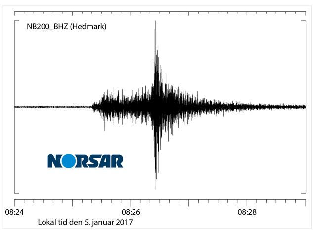 Registreringer fra NORSARs seismiske lyttestasjon på Hedmark.