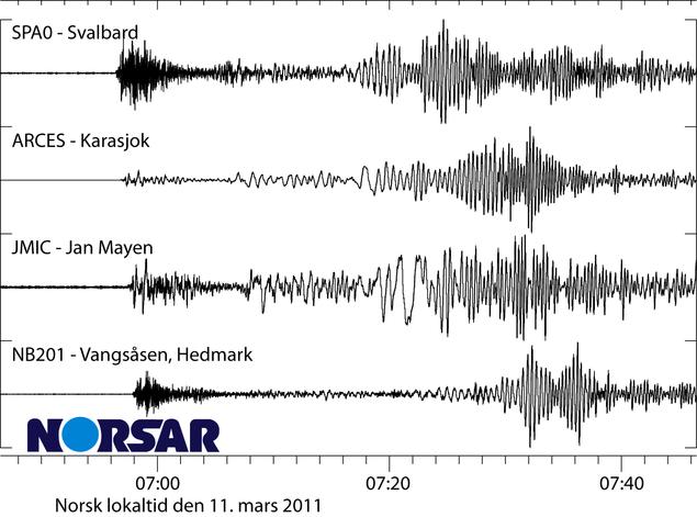 Jordskjelvbølger på Norsars stasjoner