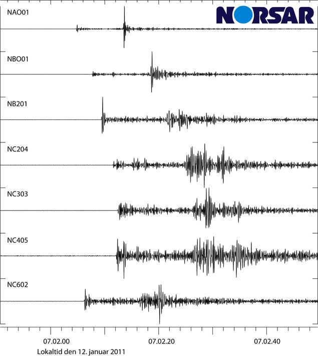 Signaler fra NORSAR array