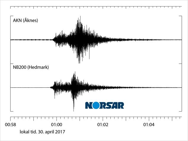 Seismiske signaler fra Flekkefjord-jordskjelvet den 30. april 2017