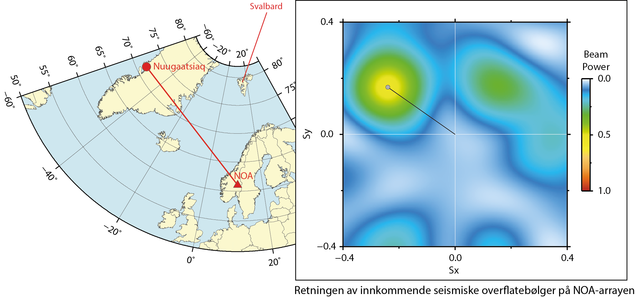 Seismiske overflatebølger i Hedmark fra jordskred-hendelsen på Grønland