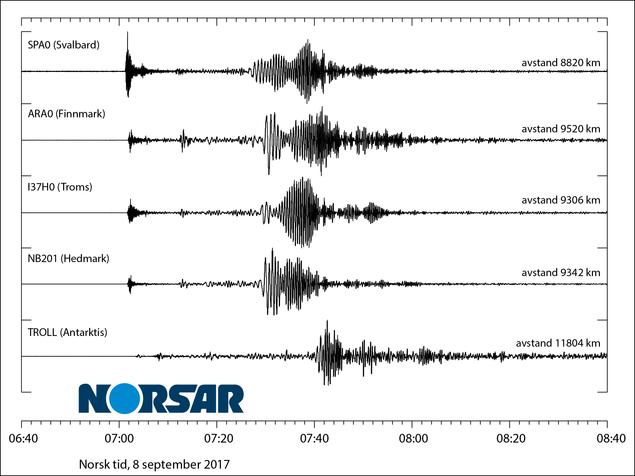 Seismiske signaler på NORSARs stasjoner fra arktis til antarktis