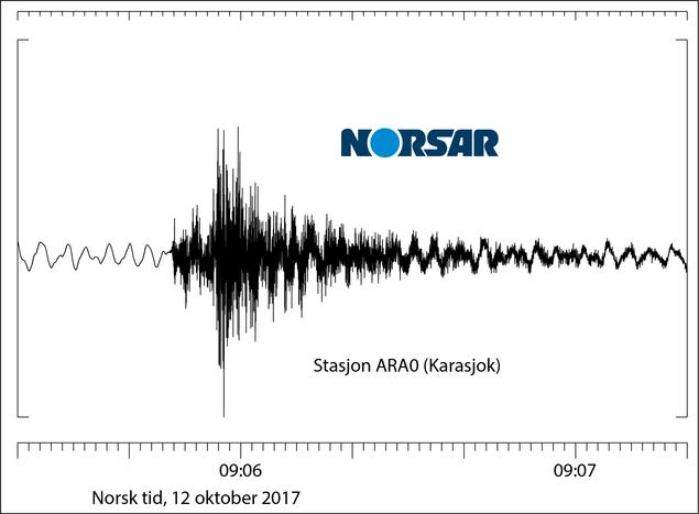 Masi-jordskjelvet 12 oktober 2017