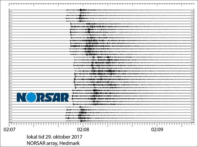 Bølgeformer på NORSAR-arrayen