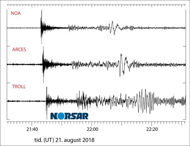 Seismiske signaler på NORSARs stasjoner fra skjelvet i Venezuela 21. august 2018