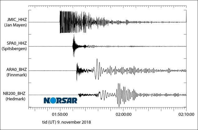 Jan Mayen 09.11.2018 waveforms