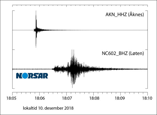 NORSARs registreringer av Ørsta-skjelvet 10. desember 2018