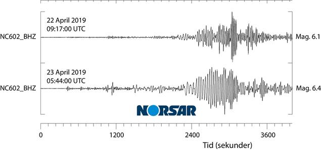 Seismogram fra NORSAR