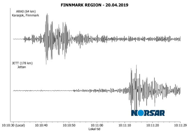 Porsanger jordskjelv