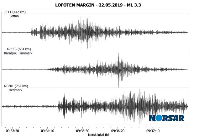Lofoten Jordskjel 22-05-2019