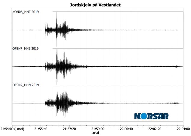 Jordskjelv på Vestlandet