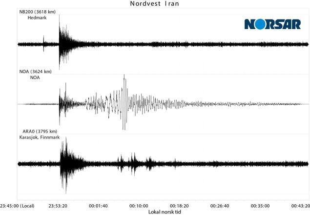 Signaler fra jordskjelv i Iran