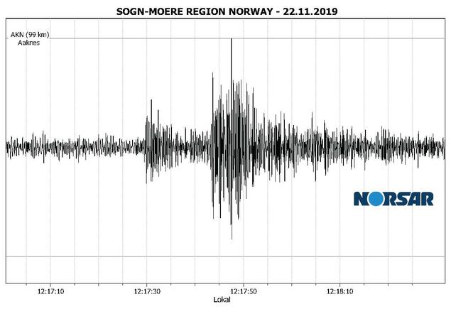 Jordskelv signal, Åknes stasjon.