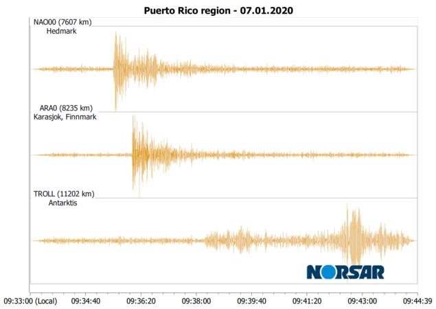 PuertoRicoSignaler