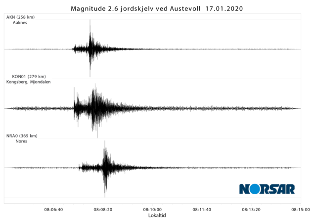 Jordskjelvet ved Austevoll 17.01 ble registrert på NORSAR sine stasjoner