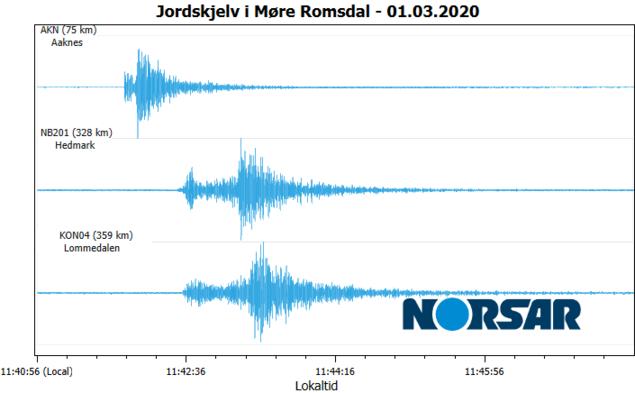 Jordskjelv i Volda, Møre og Romsdal