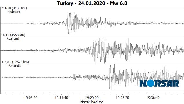 Jordskjelv i Tyrkia
