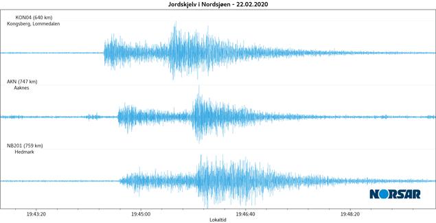 Signalet fra jordskjelvet i Nordsjøen 22/2-20 registrert på NORSARs stasjoner