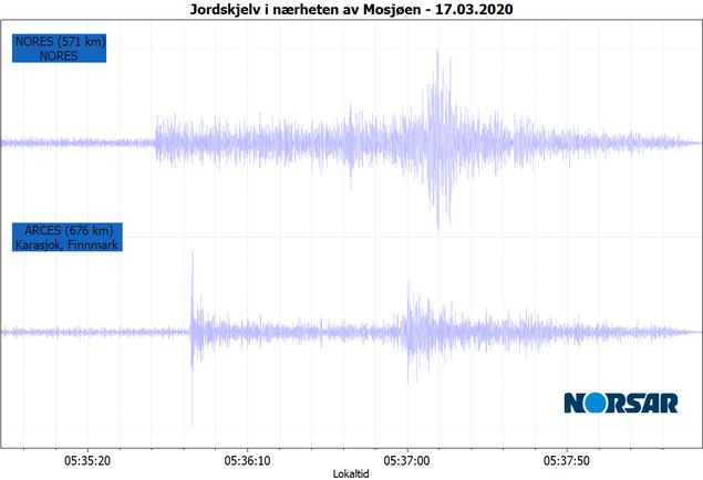 Signalene fra jordskjelvet i nærheten av Mosjøen