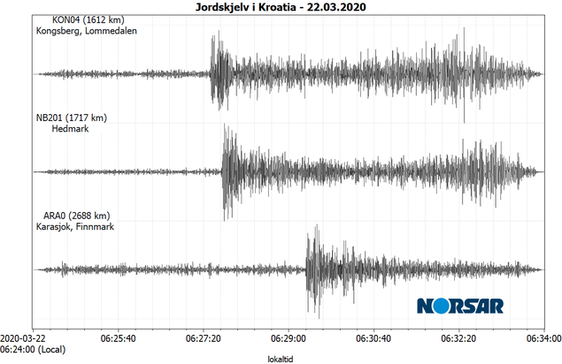 Jordskjelvet i Kroatia registrert på NORSAR sine stasjoner